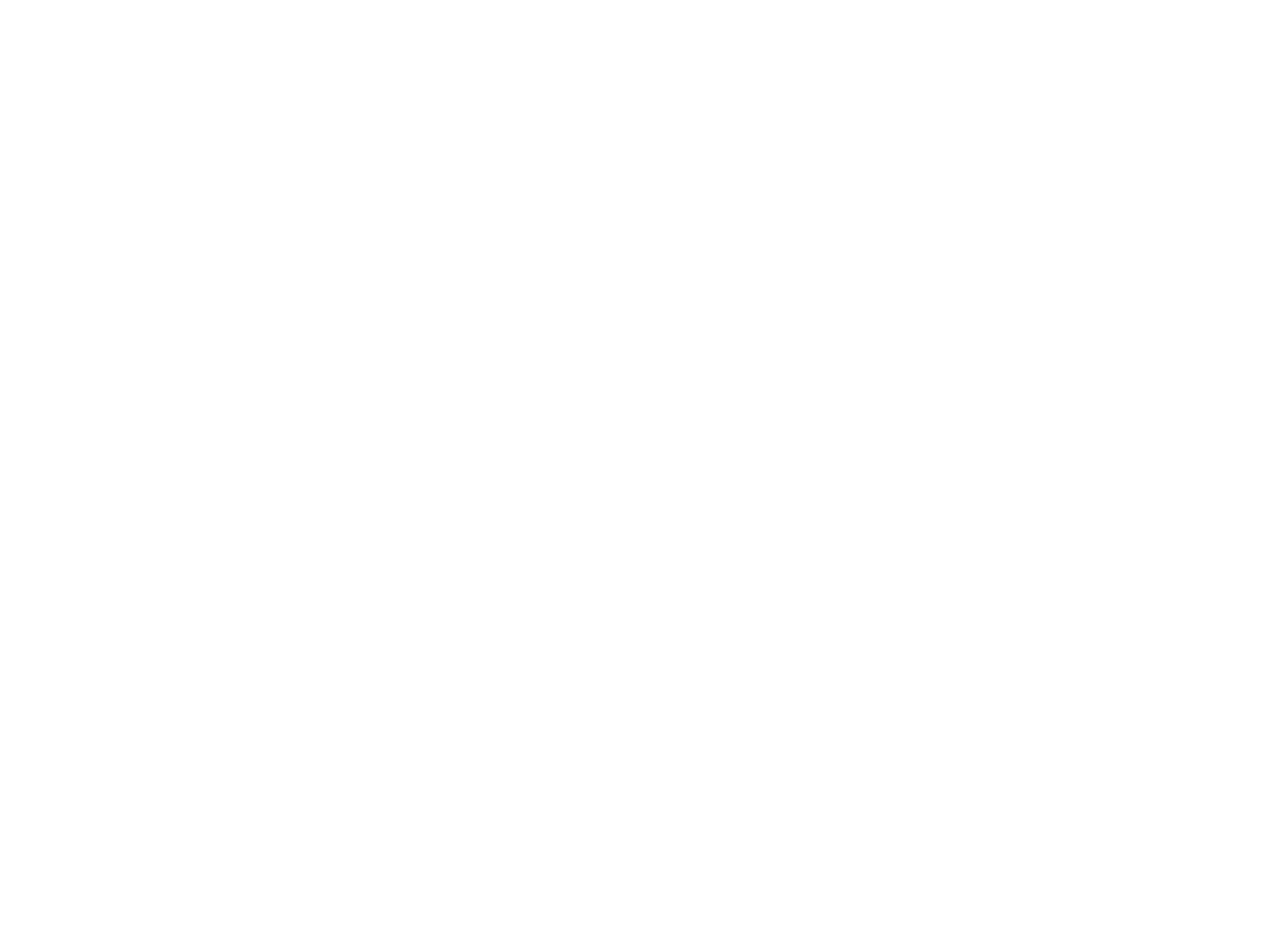 Kids Imagination Parties